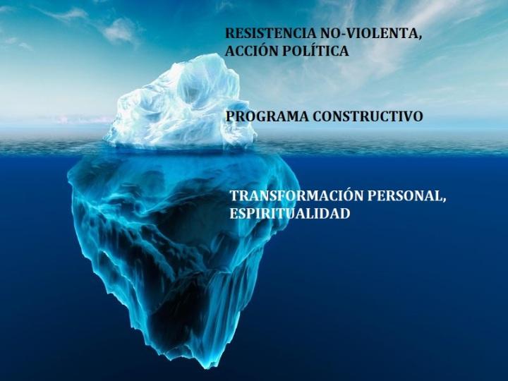 Rica_figura2-iceberg_gandhi
